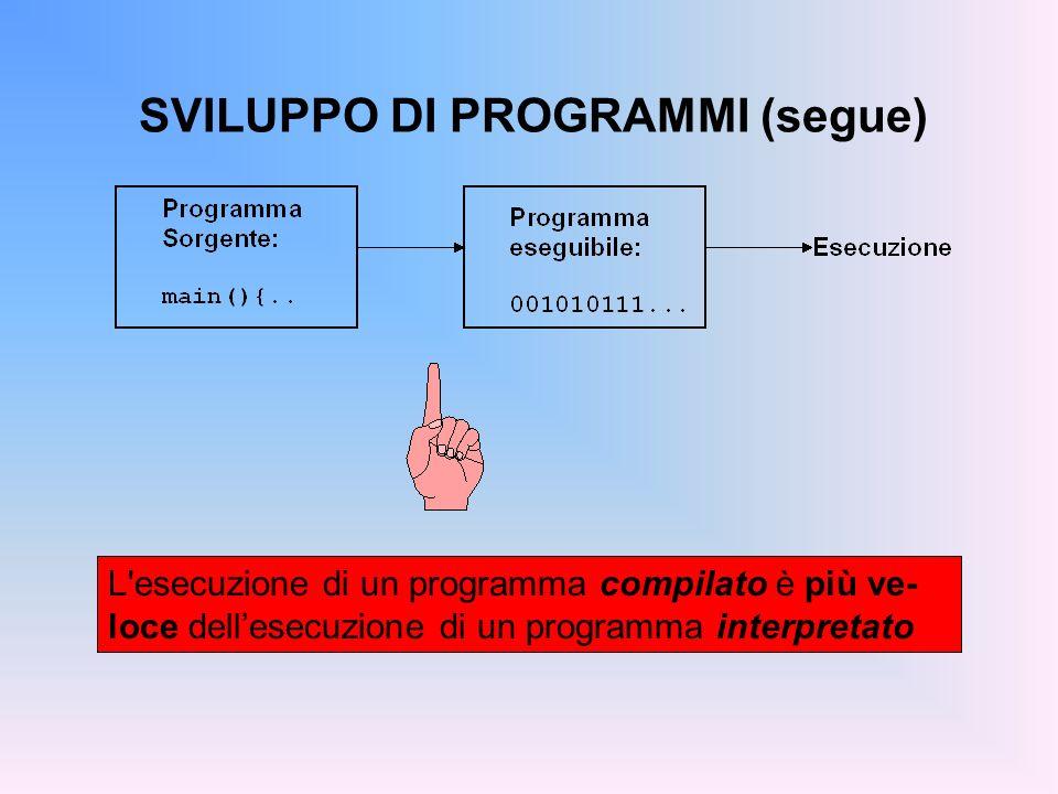 SVILUPPO DI PROGRAMMI (segue) L'esecuzione di un programma compilato è più ve- loce dellesecuzione di un programma interpretato