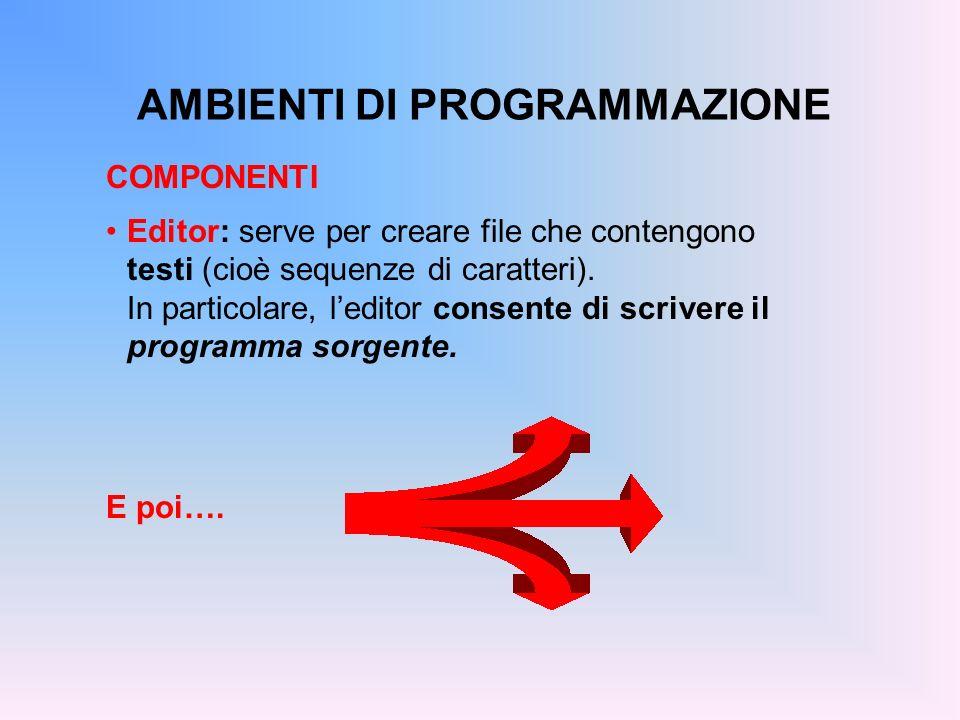 AMBIENTI DI PROGRAMMAZIONE COMPONENTI Editor: serve per creare file che contengono testi (cioè sequenze di caratteri). In particolare, leditor consent