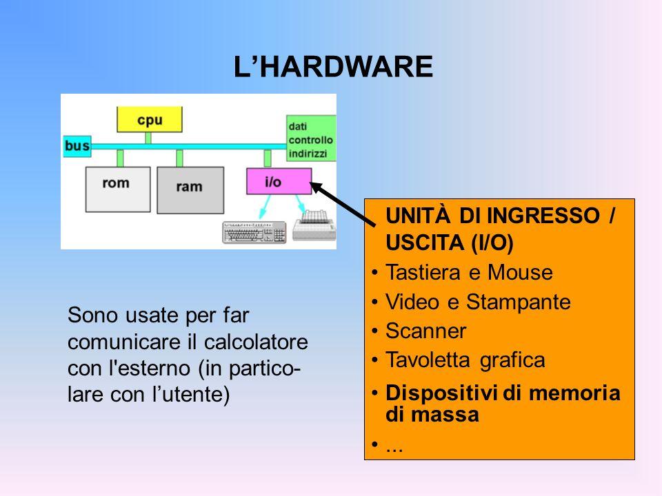 LHARDWARE Sono usate per far comunicare il calcolatore con l'esterno (in partico- lare con lutente) UNITÀ DI INGRESSO / USCITA (I/O) Tastiera e Mouse