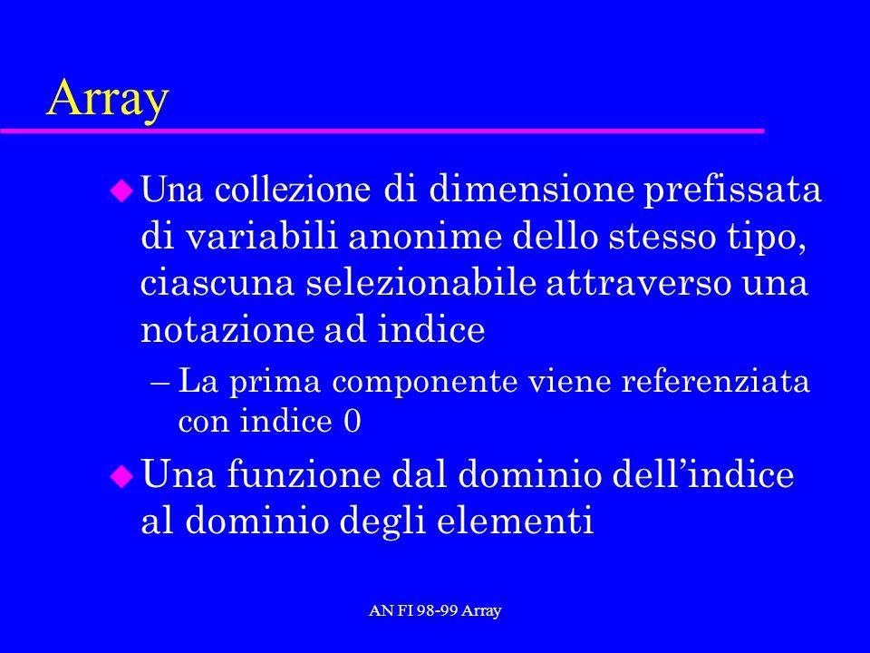 AN FI 98-99 Array Array Una collezione di dimensione prefissata di variabili anonime dello stesso tipo, ciascuna selezionabile attraverso una notazione ad indice –La prima componente viene referenziata con indice 0 u Una funzione dal dominio dellindice al dominio degli elementi