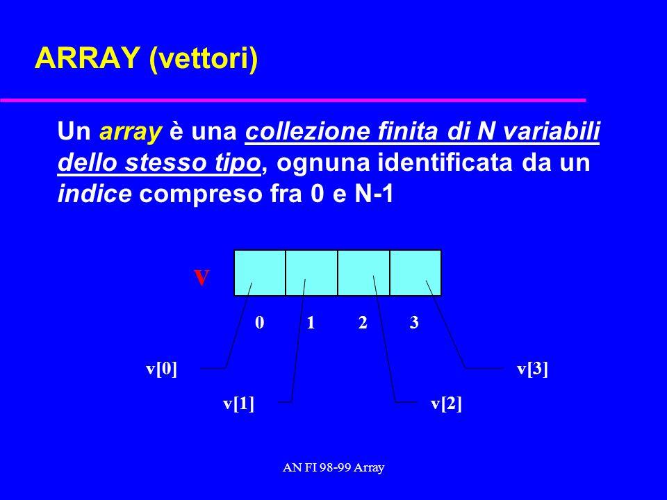 AN FI 98-99 Array ARRAY (vettori) Un array è una collezione finita di N variabili dello stesso tipo, ognuna identificata da un indice compreso fra 0 e N-1 v 0123 v[0] v[1] v[2] v[3]