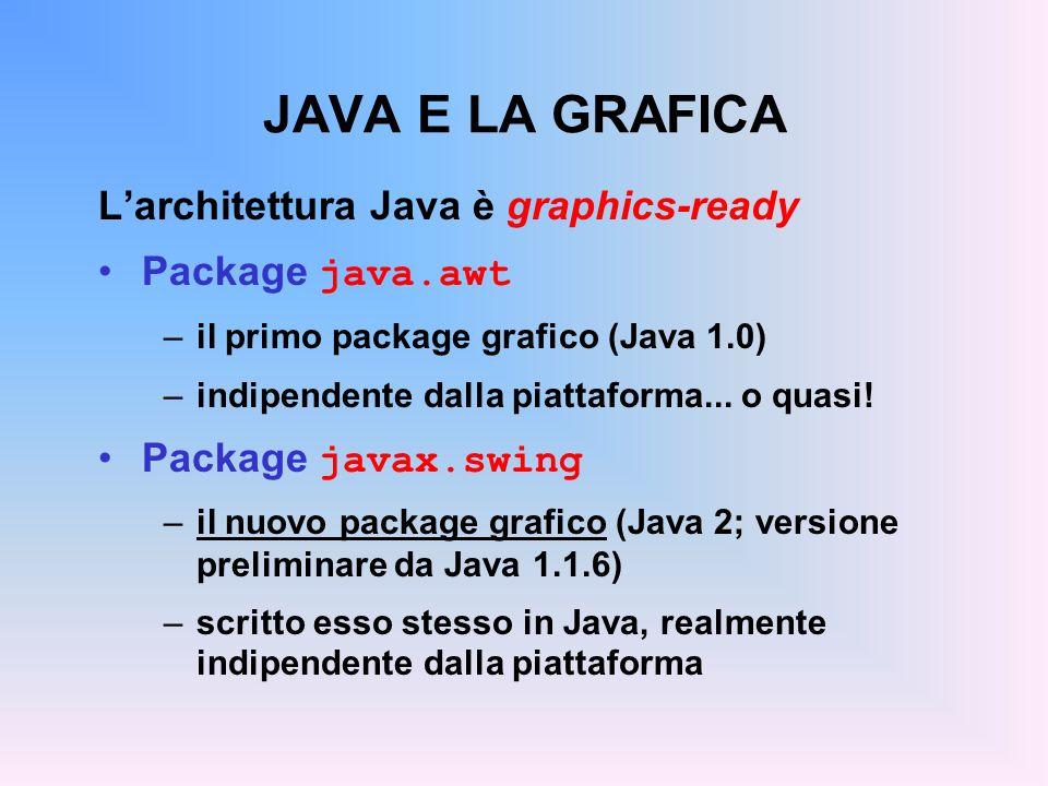 ESEMPIO: DISEGNO DI FIGURE Il main che lo crea e lo inserisce nel frame: import java.awt.*; import javax.swing.*; public class EsSwing4 { public static void main(String[] v){ MyFrame f = new MyFrame( Esempio 4 ); Container c = f.getContentPane(); MyPanel panel = new MyPanel(); c.add(panel); f.show(); } Potremmo usare anche un JFrame standard: il MyFrame ha il vantaggio di essere già di dimensioni opportune