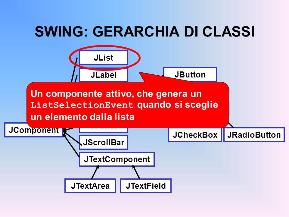SWING: GERARCHIA DI CLASSI JComponent JLabel JList JMenuBar JPanel JScrollBar JTextComponent JTextFieldJTextArea AbstractButtonJMenuItem JButton JTogg