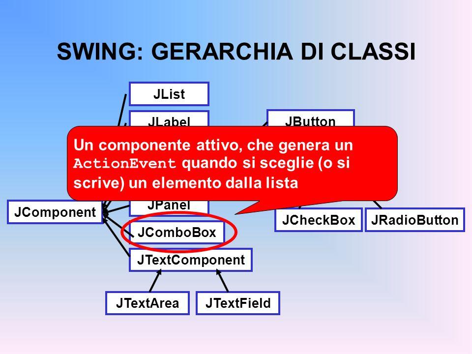 SWING: GERARCHIA DI CLASSI JComponent JLabel JList JMenuBar JPanel JComboBox JTextComponent JTextFieldJTextArea AbstractButtonJMenuItem JButton JToggl