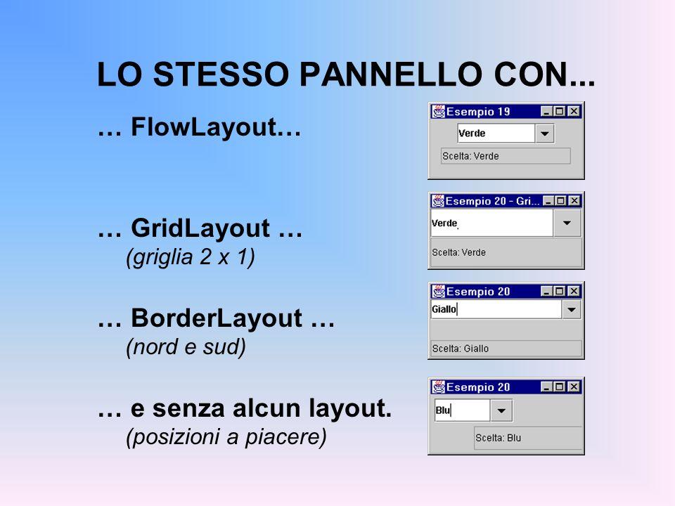 LO STESSO PANNELLO CON... … FlowLayout… … GridLayout … (griglia 2 x 1) … BorderLayout … (nord e sud) … e senza alcun layout. (posizioni a piacere)