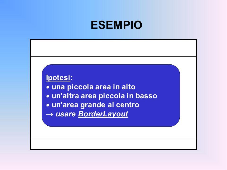 ESEMPIO Ipotesi: una piccola area in alto un'altra area piccola in basso un'area grande al centro usare BorderLayout