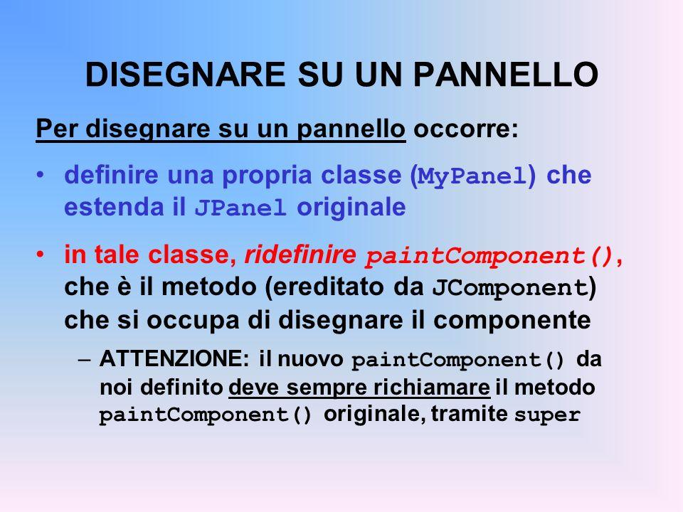 DISEGNARE SU UN PANNELLO Per disegnare su un pannello occorre: definire una propria classe ( MyPanel ) che estenda il JPanel originale in tale classe,