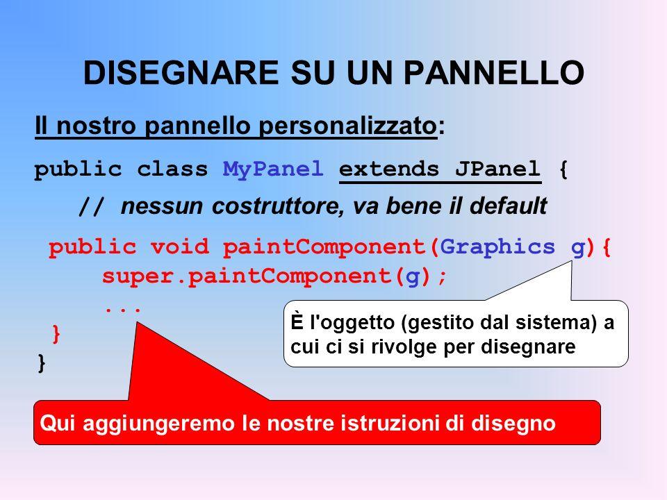 DISEGNARE SU UN PANNELLO Il nostro pannello personalizzato: public class MyPanel extends JPanel { // nessun costruttore, va bene il default public voi