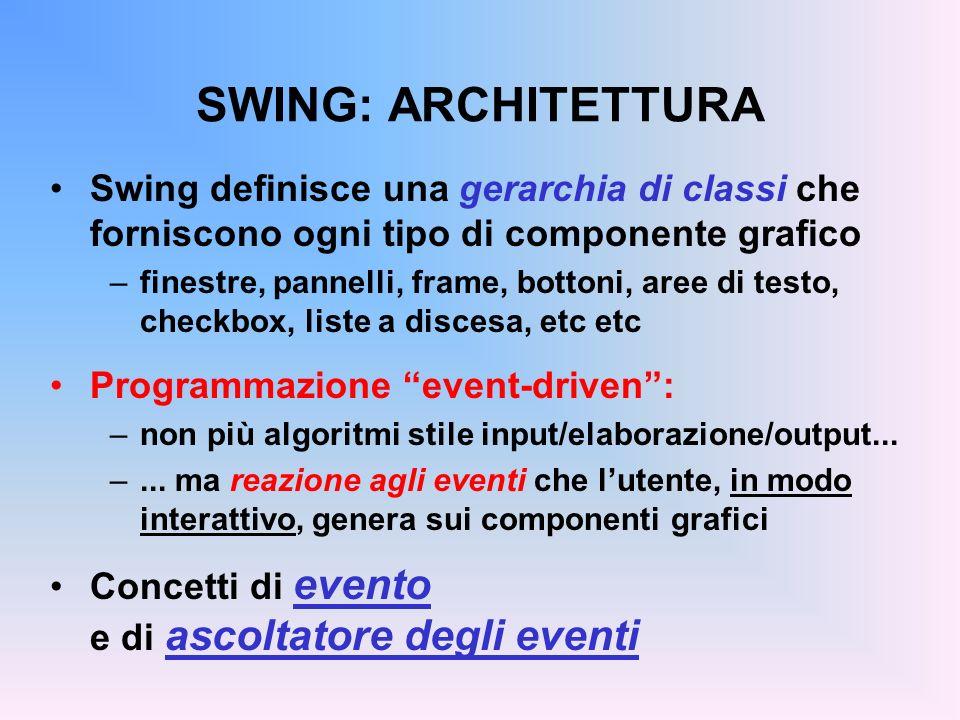 SWING: GERARCHIA DI CLASSI Component Container Window JFrameJDialog FrameDialog JComponent JLabel JList JMenuBar JPanel JScrollBar JTextComponent JTextFieldJTextArea AbstractButton Object