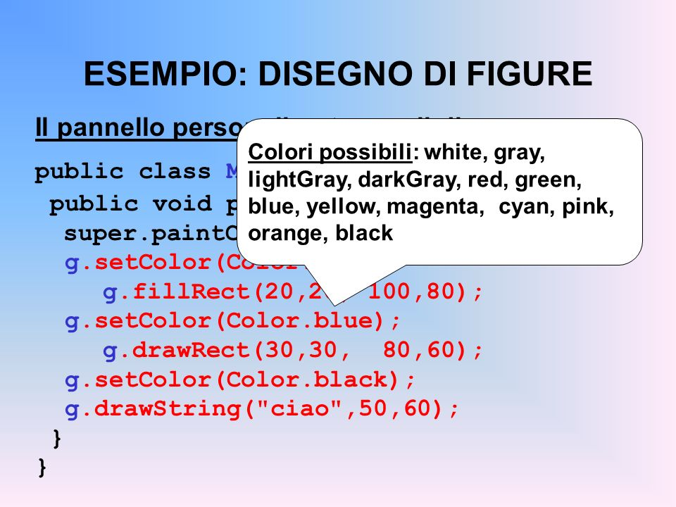 ESEMPIO: DISEGNO DI FIGURE Il pannello personalizzato con il disegno: public class MyPanel extends JPanel { public void paintComponent(Graphics g){ super.paintComponent(g); g.setColor(Color.red); g.fillRect(20,20, 100,80); g.setColor(Color.blue); g.drawRect(30,30, 80,60); g.setColor(Color.black); g.drawString( ciao ,50,60); } Colori possibili: white, gray, lightGray, darkGray, red, green, blue, yellow, magenta, cyan, pink, orange, black