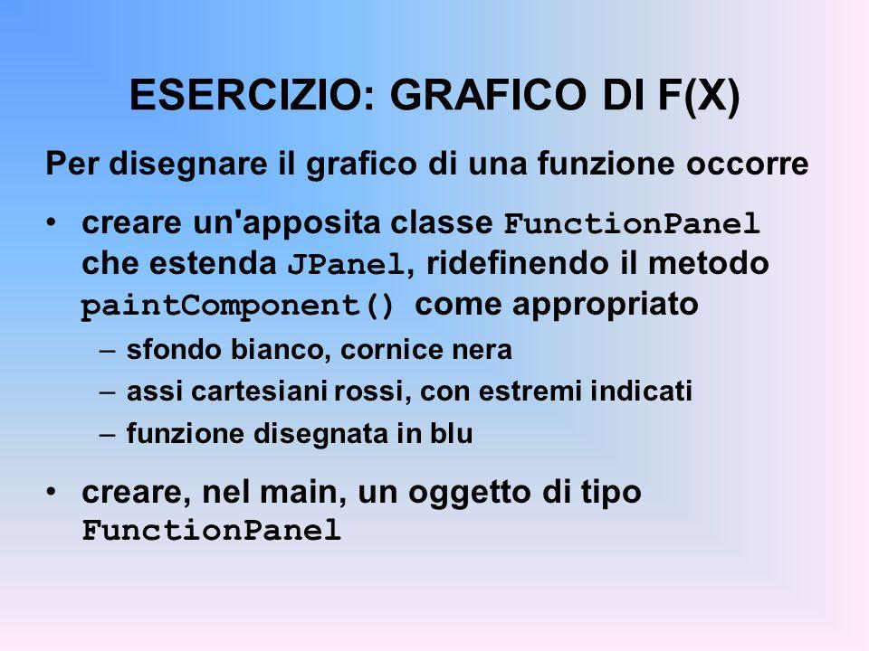 ESERCIZIO: GRAFICO DI F(X) Per disegnare il grafico di una funzione occorre creare un'apposita classe FunctionPanel che estenda JPanel, ridefinendo il