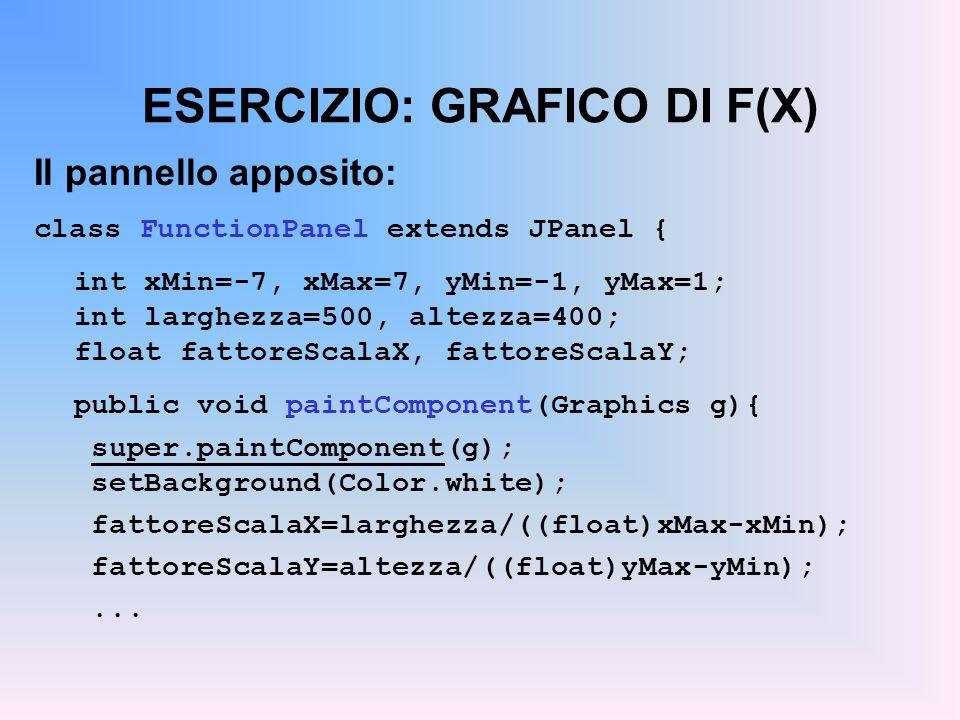 ESERCIZIO: GRAFICO DI F(X) Il pannello apposito: class FunctionPanel extends JPanel { int xMin=-7, xMax=7, yMin=-1, yMax=1; int larghezza=500, altezza