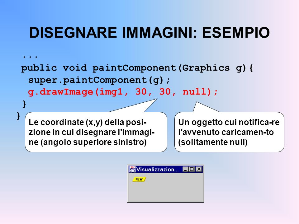 DISEGNARE IMMAGINI: ESEMPIO... public void paintComponent(Graphics g){ super.paintComponent(g); g.drawImage(img1, 30, 30, null); } Le coordinate (x,y)