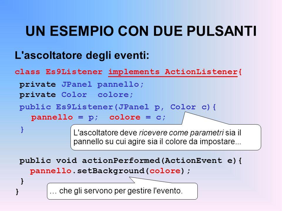 UN ESEMPIO CON DUE PULSANTI L'ascoltatore degli eventi: class Es9Listener implements ActionListener{ private JPanel pannello; private Color colore; pu