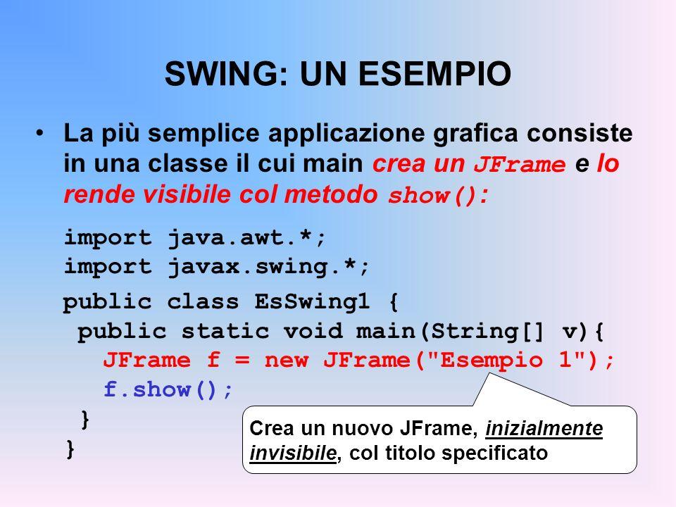 SWING: UN ESEMPIO La più semplice applicazione grafica consiste in una classe il cui main crea un JFrame e lo rende visibile col metodo show() : import java.awt.*; import javax.swing.*; public class EsSwing1 { public static void main(String[] v){ JFrame f = new JFrame( Esempio 1 ); f.show(); } I comandi standard sono già attivi (la chiusura per default nasconde il frame senza chiuderlo realmente) Per chiuderla, CTRL+C dalla console