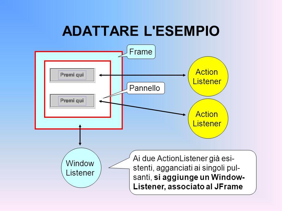 ADATTARE L'ESEMPIO Action Listener Pannello Ai due ActionListener già esi- stenti, agganciati ai singoli pul- santi, si aggiunge un Window- Listener,