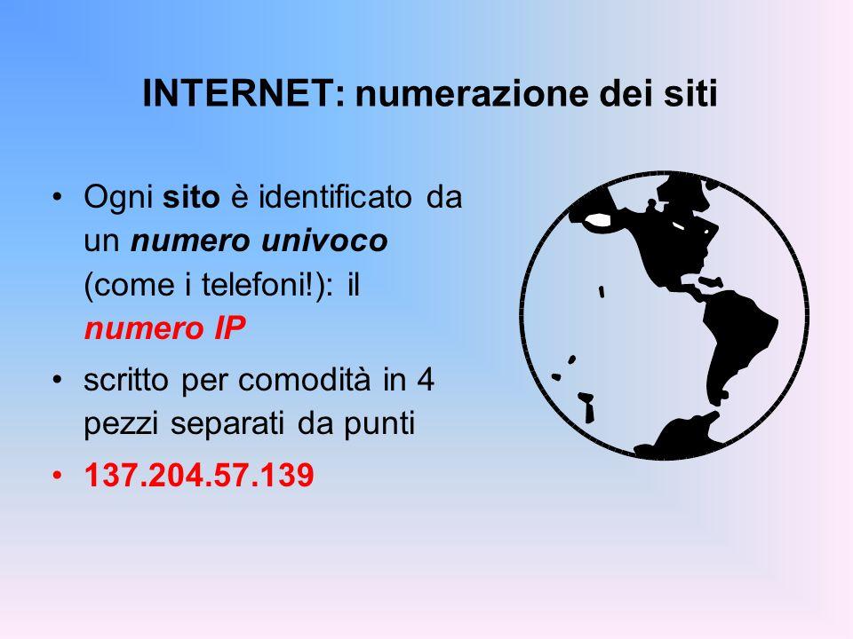 INTERNET: numerazione dei siti Ogni sito è identificato da un numero univoco (come i telefoni!): il numero IP scritto per comodità in 4 pezzi separati