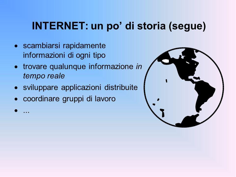 INTERNET: un po di storia (segue) scambiarsi rapidamente informazioni di ogni tipo trovare qualunque informazione in tempo reale sviluppare applicazio