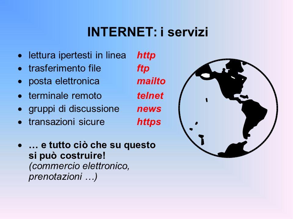 INTERNET: i servizi lettura ipertesti in lineahttp trasferimento fileftp posta elettronica mailto terminale remototelnet gruppi di discussionenews tra