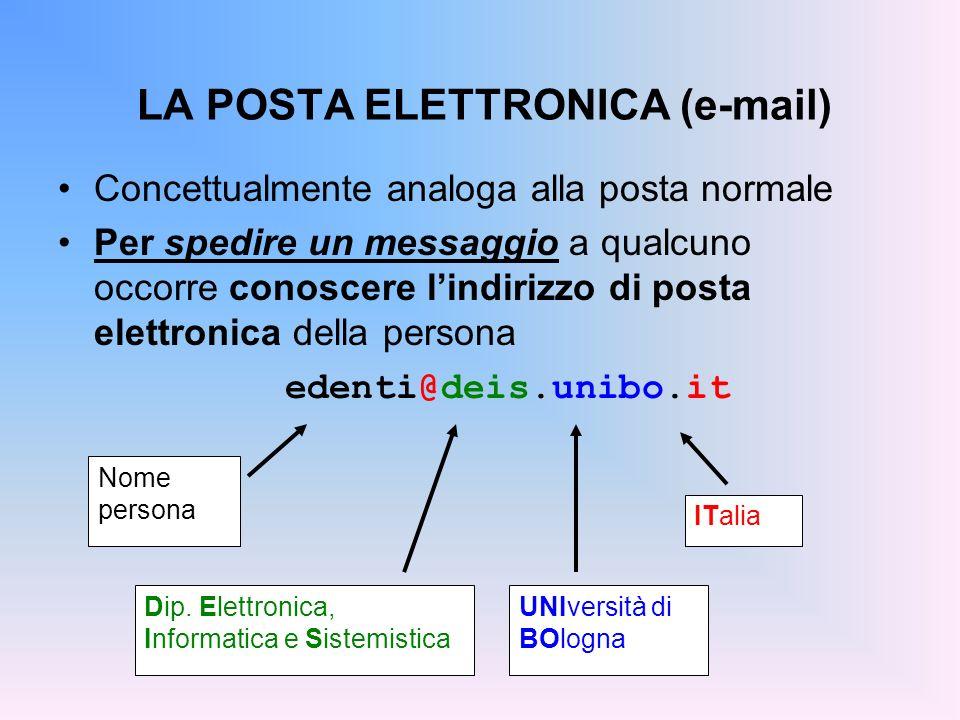 LA POSTA ELETTRONICA (e-mail) Concettualmente analoga alla posta normale Per spedire un messaggio a qualcuno occorre conoscere lindirizzo di posta ele