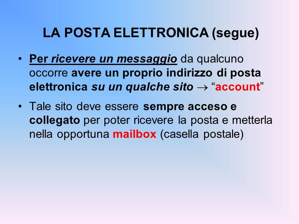LA POSTA ELETTRONICA (segue) Per ricevere un messaggio da qualcuno occorre avere un proprio indirizzo di posta elettronica su un qualche sito account