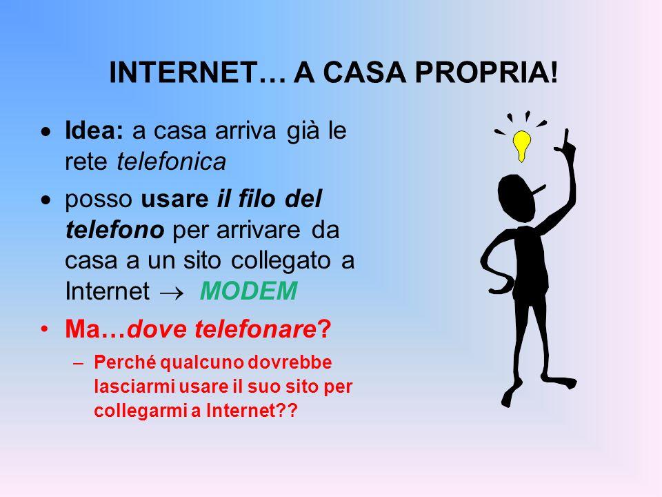 INTERNET… A CASA PROPRIA! Idea: a casa arriva già le rete telefonica posso usare il filo del telefono per arrivare da casa a un sito collegato a Inter