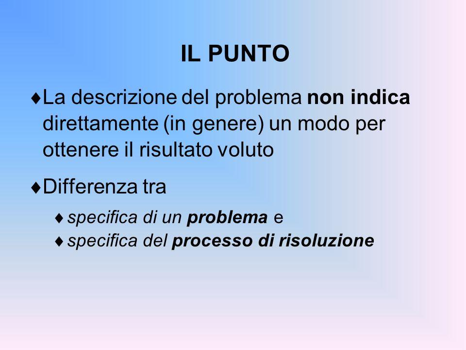 IL PUNTO La descrizione del problema non indica direttamente (in genere) un modo per ottenere il risultato voluto Differenza tra specifica di un probl