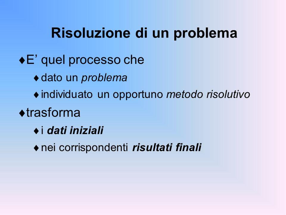 Risoluzione di un problema E quel processo che dato un problema individuato un opportuno metodo risolutivo trasforma i dati iniziali nei corrispondent