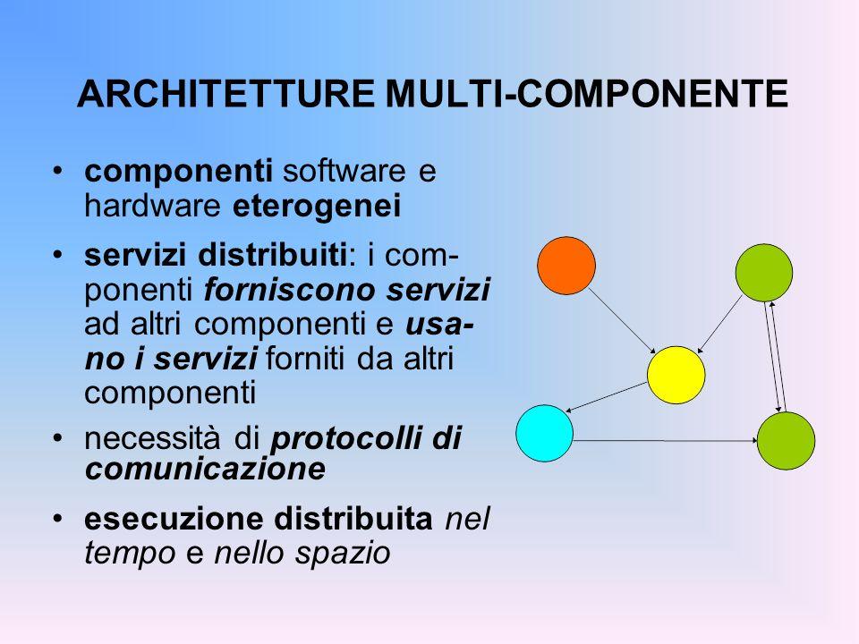 ARCHITETTURE MULTI-COMPONENTE componenti software e hardware eterogenei servizi distribuiti: i com- ponenti forniscono servizi ad altri componenti e u