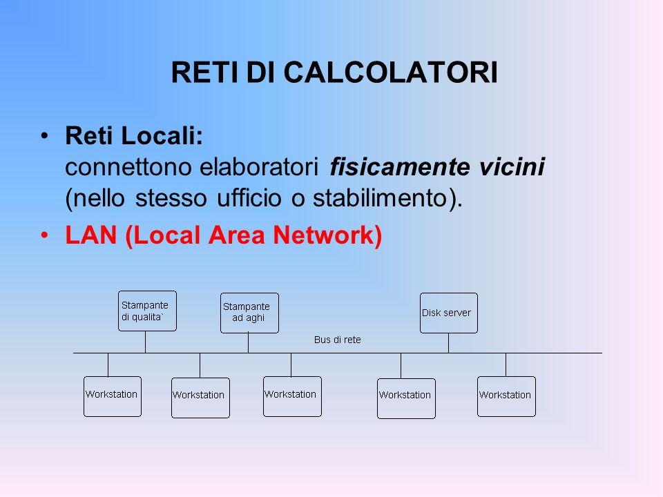 RETI DI CALCOLATORI Reti Locali: connettono elaboratori fisicamente vicini (nello stesso ufficio o stabilimento). LAN (Local Area Network)