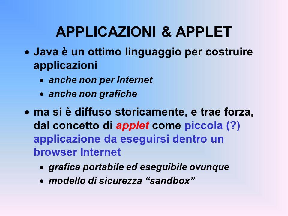 APPLET Una applet ( applicazioncina ) è una applicazione non autonoma, ma pensata per far parte di una pagina Internet Porta dinamicità alle pagine statiche Viene eseguita dal browser, che quindi deve incorporare un interprete Java Attenzione alla versione.