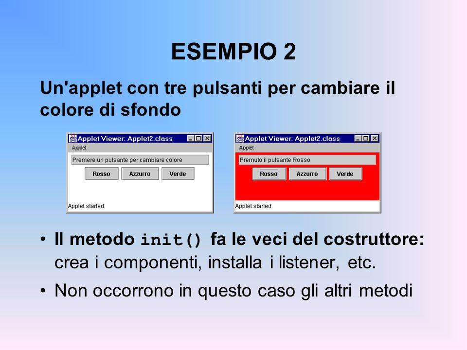 ESEMPIO 2 Un'applet con tre pulsanti per cambiare il colore di sfondo Il metodo init() fa le veci del costruttore: crea i componenti, installa i liste