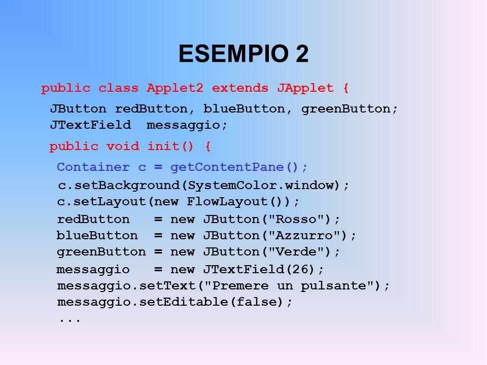 ESEMPIO 2 public class Applet2 extends JApplet { JButton redButton, blueButton, greenButton; JTextField messaggio; public void init() { Container c =
