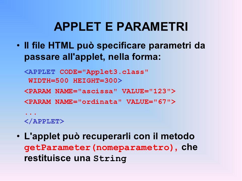 APPLET E PARAMETRI Il file HTML può specificare parametri da passare all'applet, nella forma:... L'applet può recuperarli con il metodo getParameter(n
