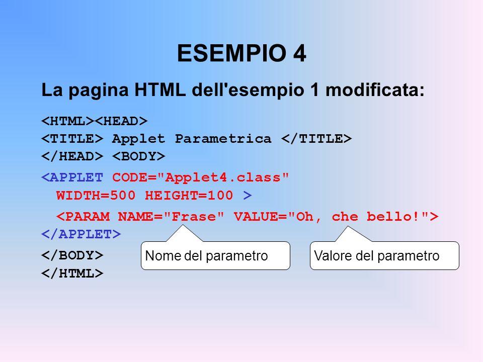 ESEMPIO 4 La pagina HTML dell'esempio 1 modificata: Applet Parametrica Valore del parametro Nome del parametro
