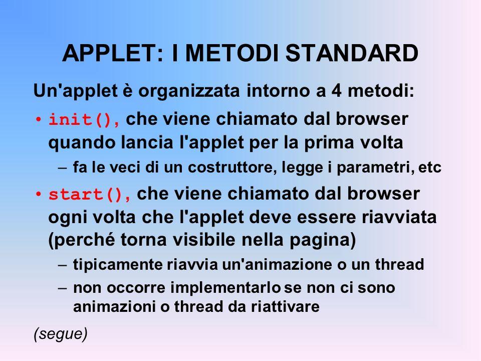 APPLET: I METODI STANDARD Un'applet è organizzata intorno a 4 metodi: init(), che viene chiamato dal browser quando lancia l'applet per la prima volta