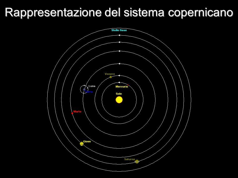 Rappresentazione del sistema copernicano