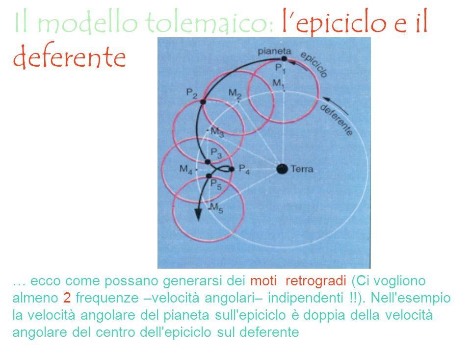 Il modello tolemaico: lepiciclo e il deferente … ecco come possano generarsi dei moti retrogradi (Ci vogliono almeno 2 frequenze –velocità angolari– i
