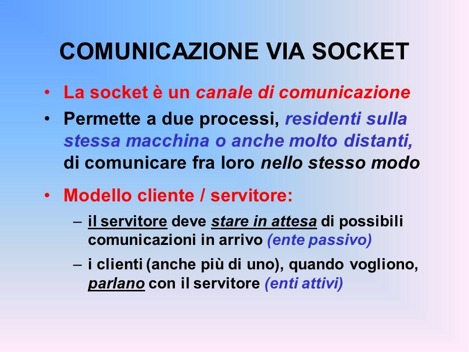 COMUNICAZIONE VIA SOCKET La socket è un canale di comunicazione Permette a due processi, residenti sulla stessa macchina o anche molto distanti, di co