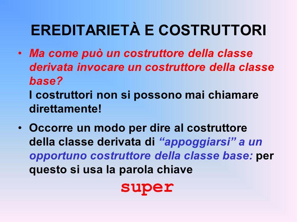 EREDITARIETÀ E COSTRUTTORI Ma come può un costruttore della classe derivata invocare un costruttore della classe base.