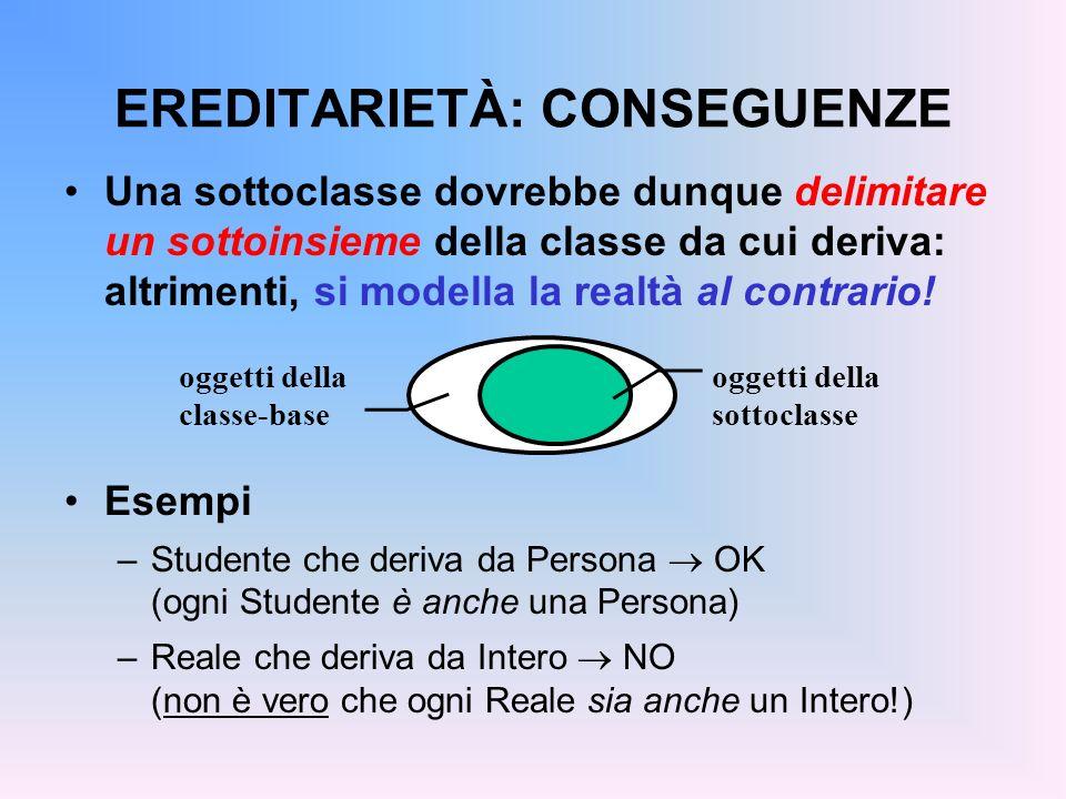 EREDITARIETÀ: CONSEGUENZE Una sottoclasse dovrebbe dunque delimitare un sottoinsieme della classe da cui deriva: altrimenti, si modella la realtà al contrario.