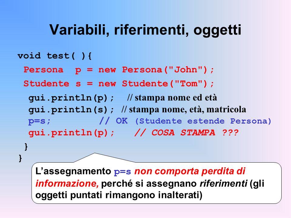 Variabili, riferimenti, oggetti void test( ){ Persona p = new Persona( John ); Studente s = new Studente( Tom ); gui.println(p); // stampa nome ed età gui.println(s); // stampa nome, età, matricola p=s; // OK (Studente estende Persona) gui.println(p);// COSA STAMPA .
