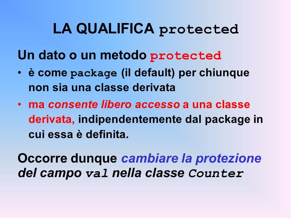 LA QUALIFICA protected Un dato o un metodo protected è come package (il default) per chiunque non sia una classe derivata ma consente libero accesso a una classe derivata, indipendentemente dal package in cui essa è definita.