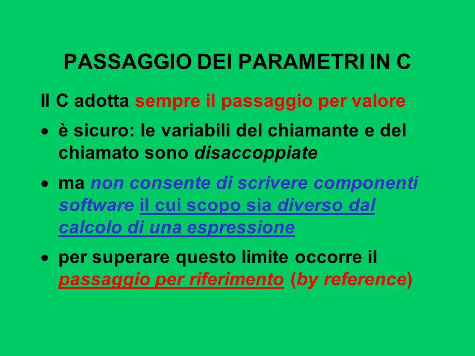 PASSAGGIO DEI PARAMETRI IN C Il C adotta sempre il passaggio per valore è sicuro: le variabili del chiamante e del chiamato sono disaccoppiate ma non