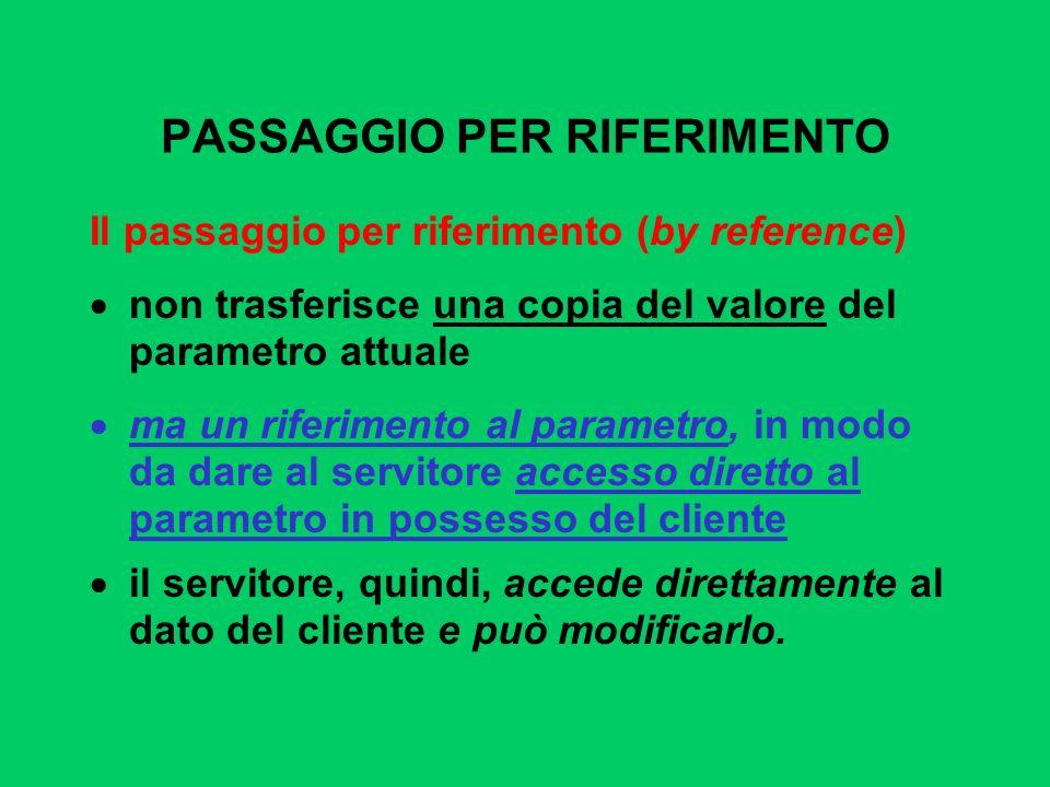 PASSAGGIO PER RIFERIMENTO Il passaggio per riferimento (by reference) non trasferisce una copia del valore del parametro attuale ma un riferimento al