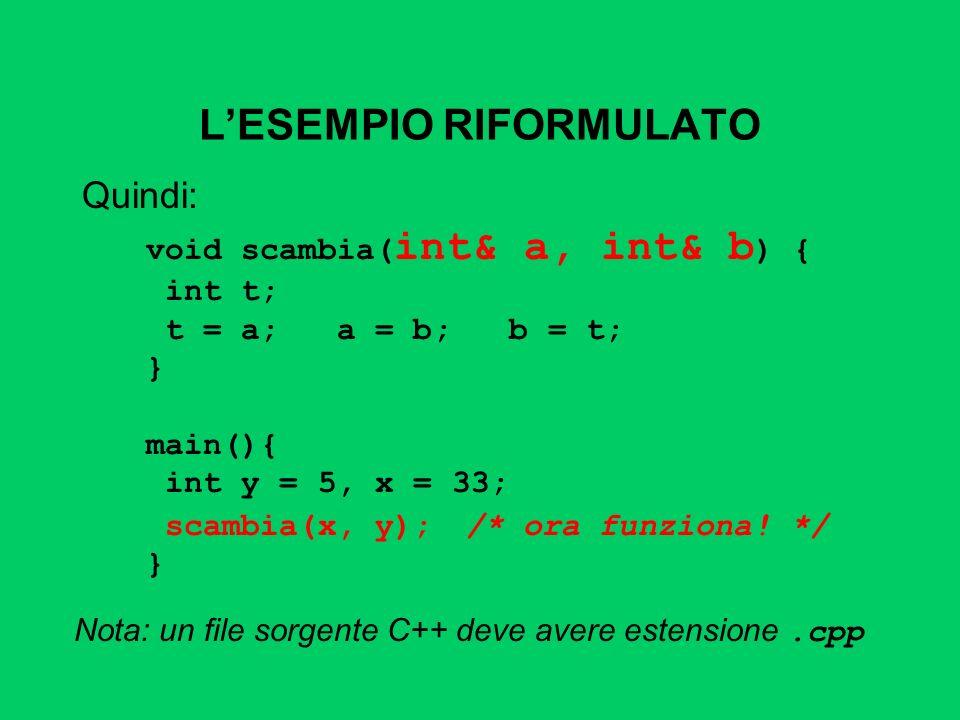 LESEMPIO RIFORMULATO Quindi: void scambia( int& a, int& b ) { int t; t = a; a = b; b = t; } main(){ int y = 5, x = 33; scambia(x, y); /* ora funziona!