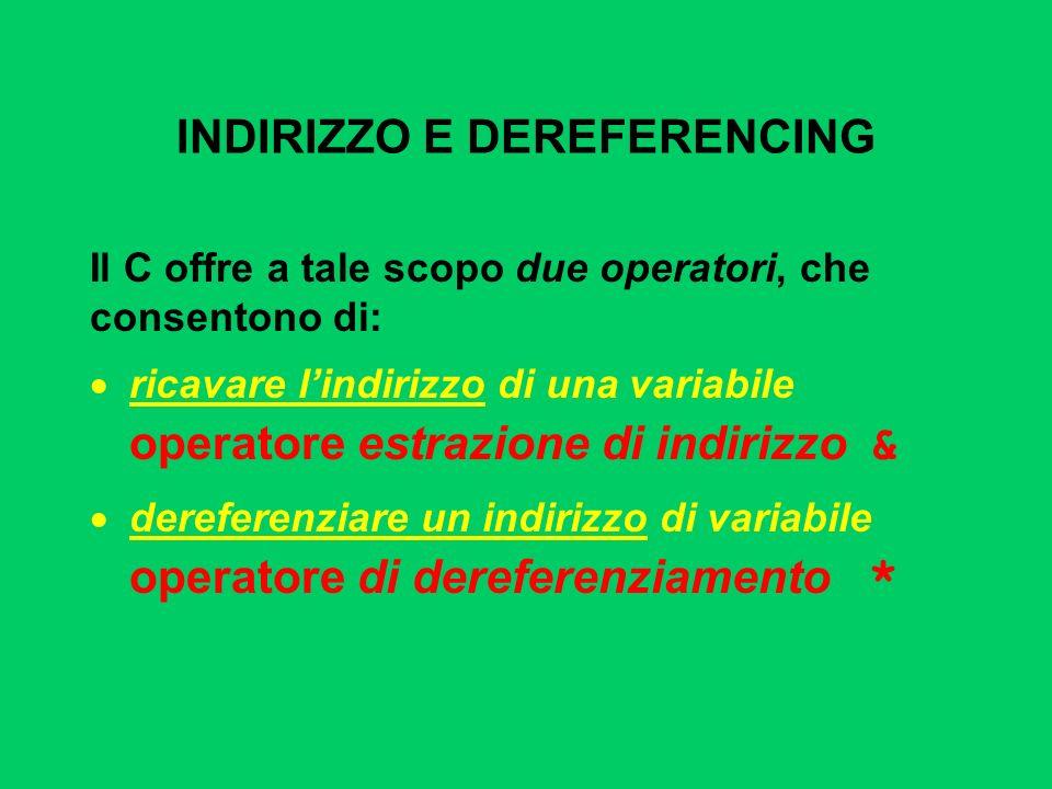 INDIRIZZO E DEREFERENCING Il C offre a tale scopo due operatori, che consentono di: ricavare lindirizzo di una variabile operatore estrazione di indir