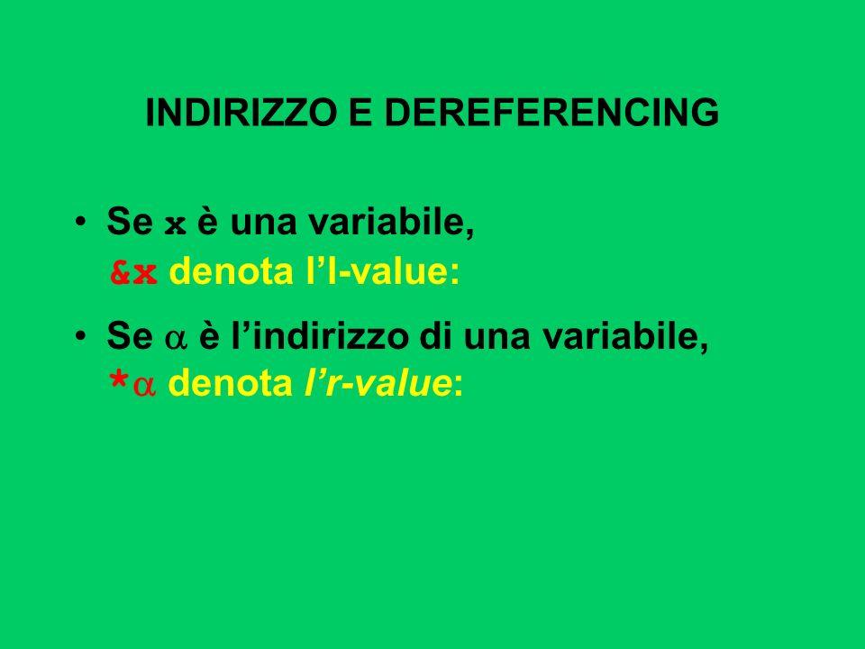 INDIRIZZO E DEREFERENCING Se x è una variabile, &x denota ll-value: Se è lindirizzo di una variabile, * denota lr-value: