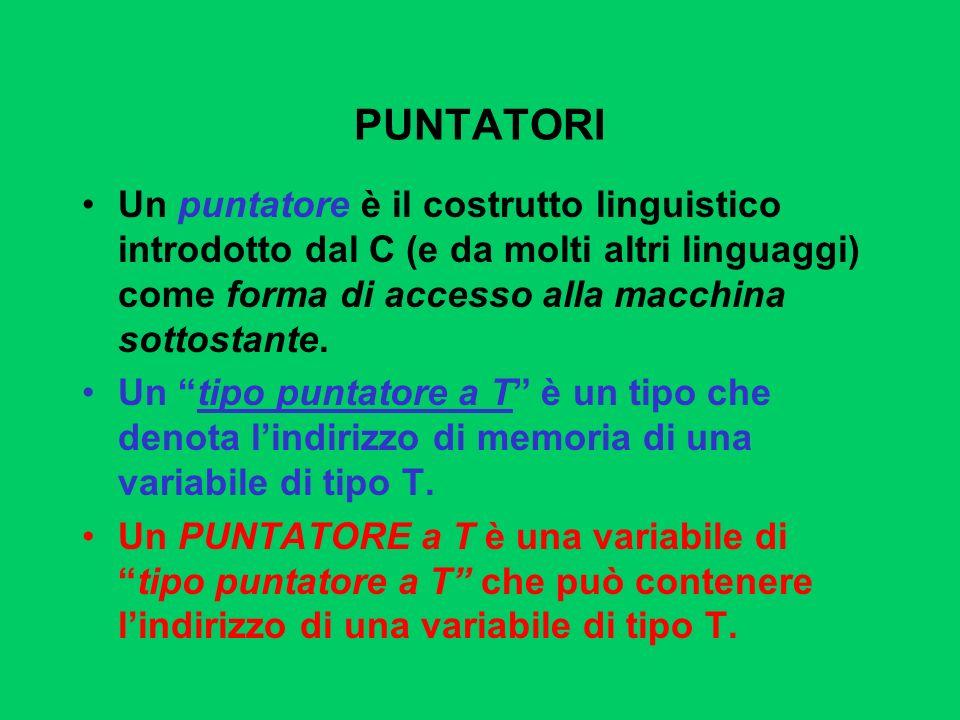 PUNTATORI Un puntatore è il costrutto linguistico introdotto dal C (e da molti altri linguaggi) come forma di accesso alla macchina sottostante. Un ti