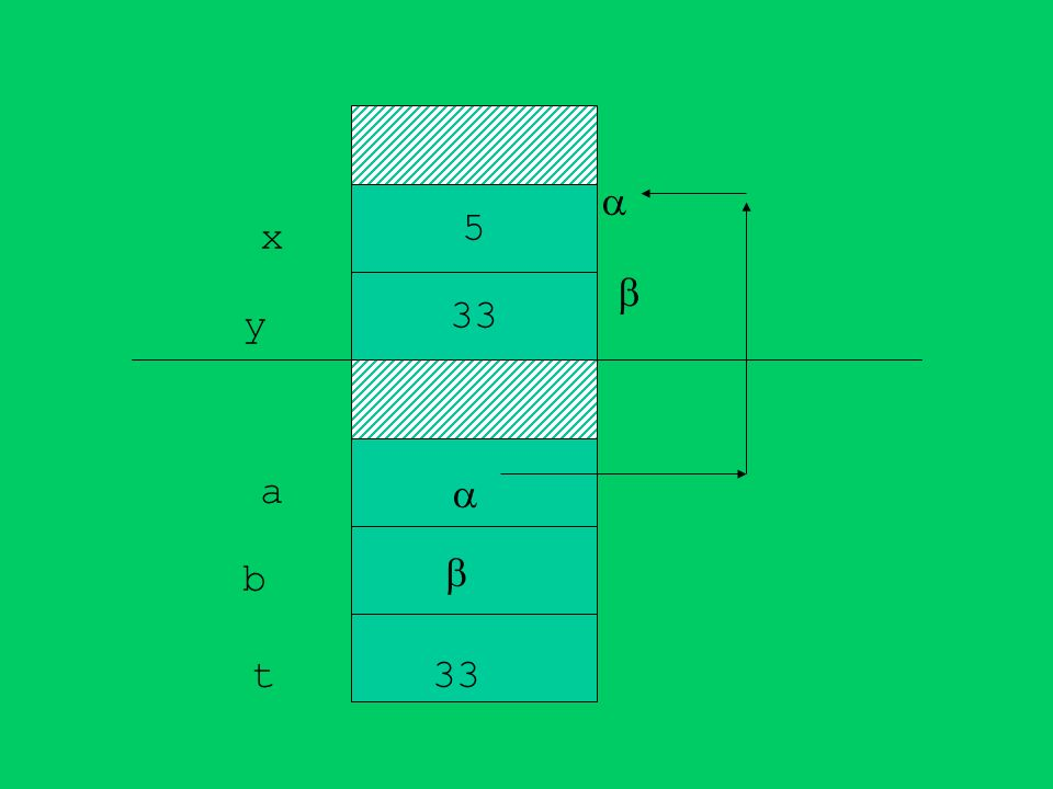 a b t 5 33 x y 33